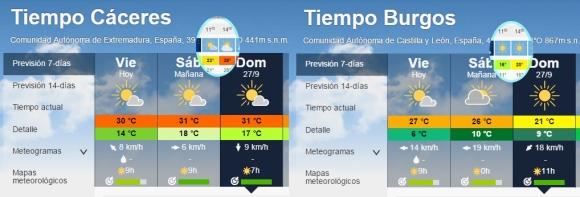 temperaturas dom